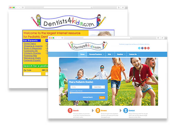 The Transformation of Dentists4kids.com