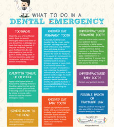 Dental Emergencies for Pediatric Dentists
