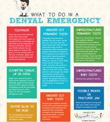 Dental Emergencies for Pediatric Dentists